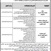 Palestine Polytechnic University (PPU) - وظائف إدارية شاغرة - وزارة التربية والتعليم العالي