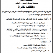 Palestine Polytechnic University (PPU) - وظائف شاغرة - المستشفى الأهلي