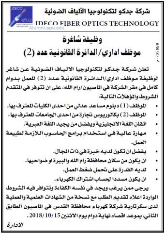 Palestine Polytechnic University (PPU) - موظف إداري - شركة جدكو لتكنولوجيا الألياف الضوئية